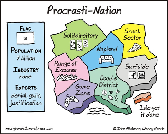 Procrasti-Nation