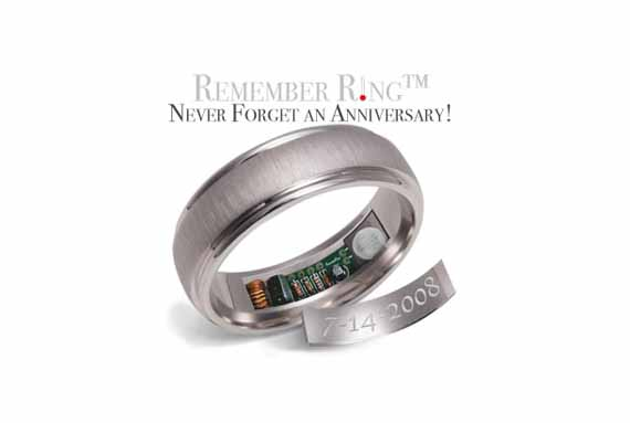 Ring Reminds You Of Your Anniversary