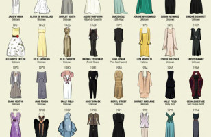 Oscar Winner Dresses & More Incredible Links
