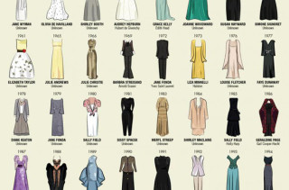 Oscar Winner Dresses & More Incredible Links