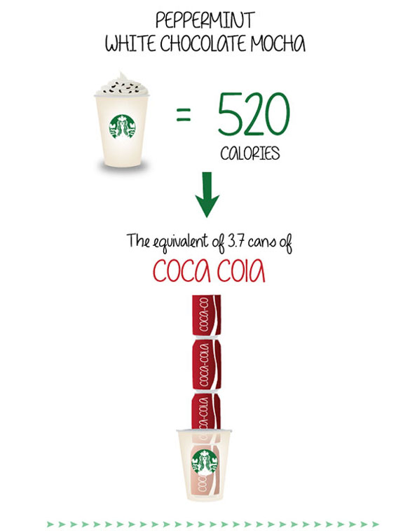 Brewed Coffee Calorie Count