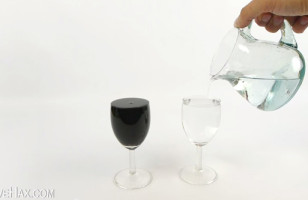 How To Turn Water Into Wine