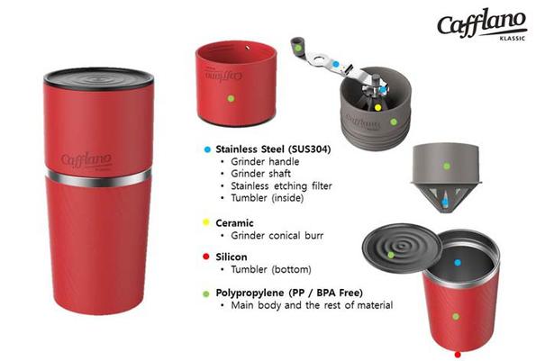 cafflano-grind-brew-coffee-mug-2