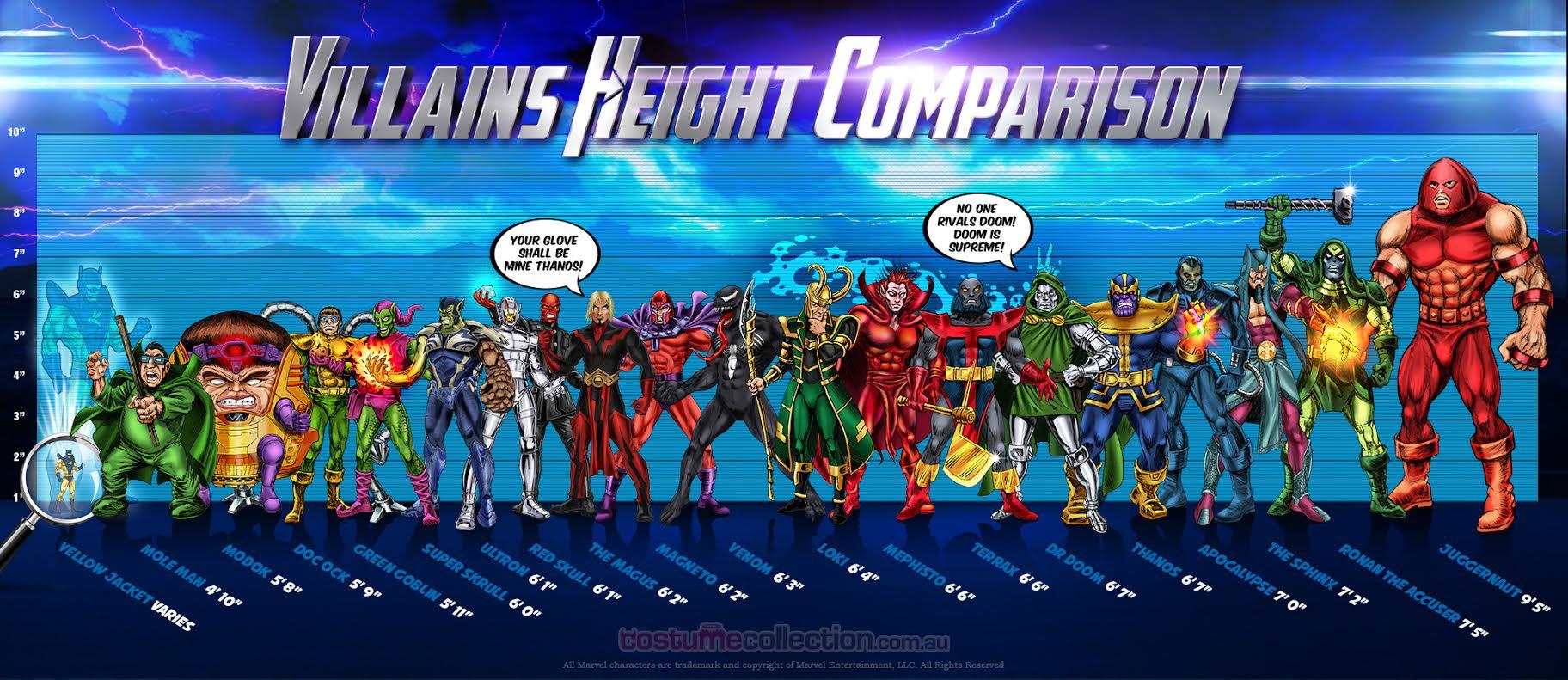 Superheroes & Villains Height Comparison Charts