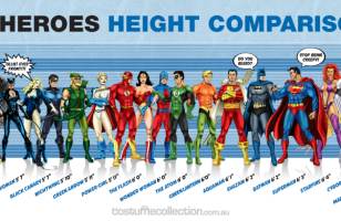 See How Superheroes & Villains Measure Up In These Height Comparison Charts