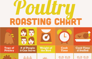 A Helpful Infographic So You Don't Eff Up Thanksgiving
