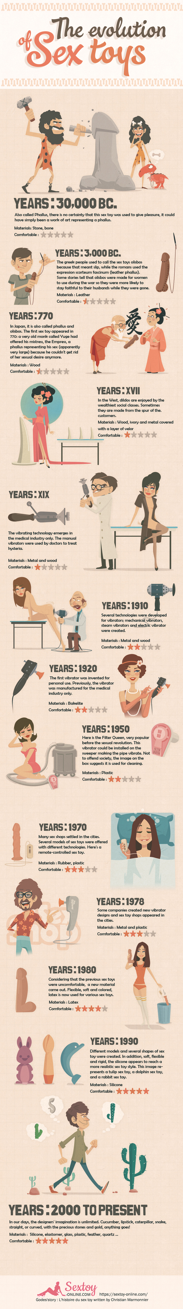sex-toy-history-infographic-595
