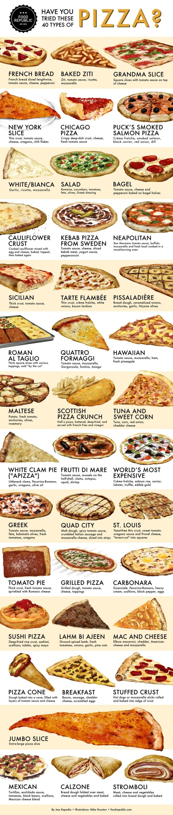 pizza-chart-medium